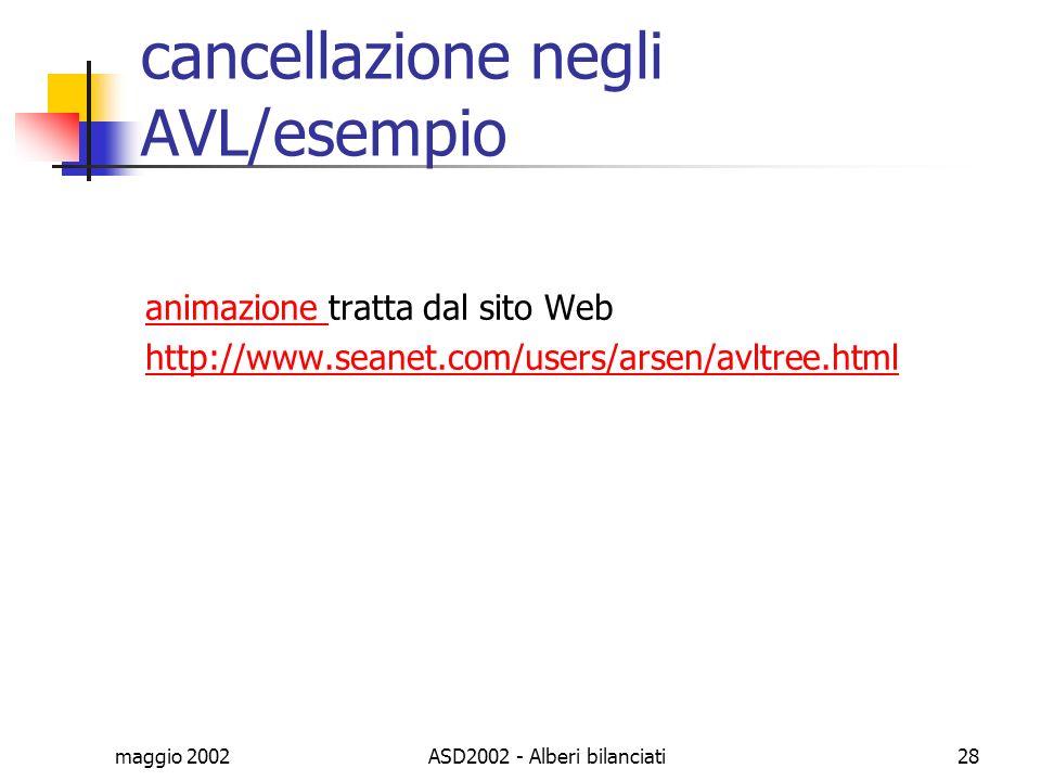 cancellazione negli AVL/esempio