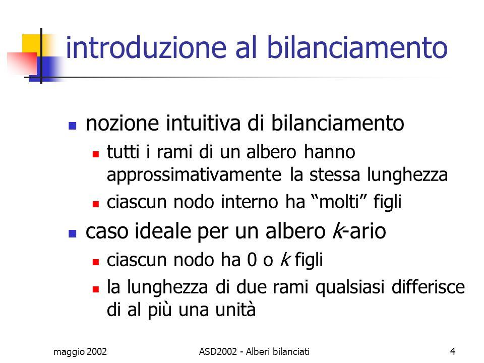 introduzione al bilanciamento