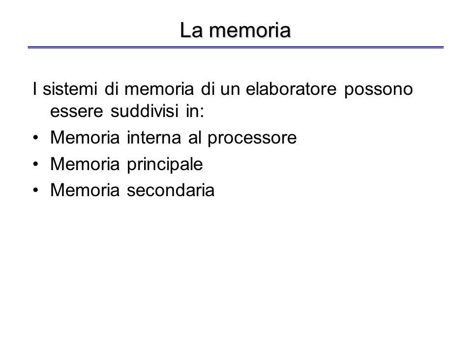 La memoria I sistemi di memoria di un elaboratore possono essere suddivisi in: Memoria interna al processore.