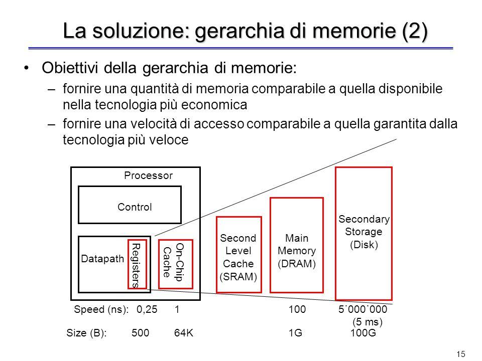 La soluzione: gerarchia di memorie (2)