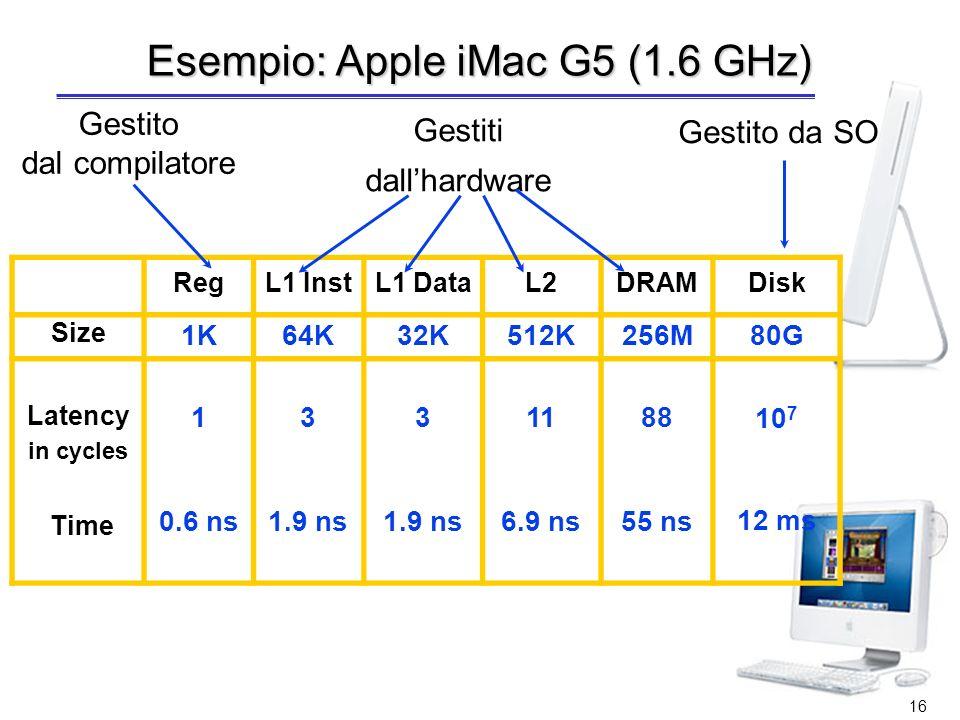 Esempio: Apple iMac G5 (1.6 GHz)