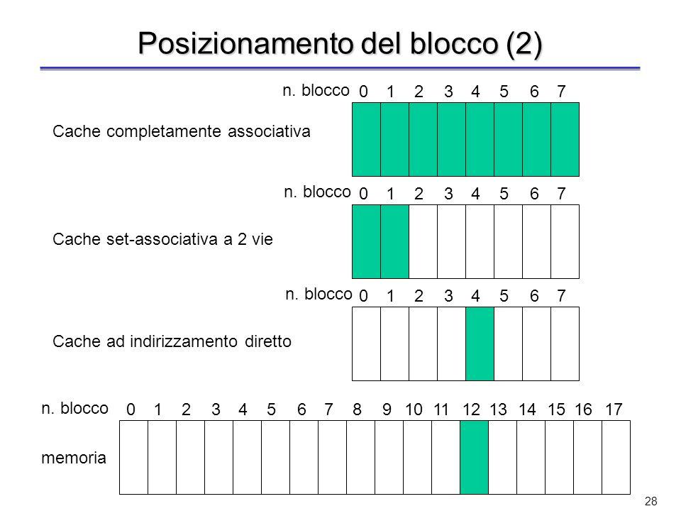 Posizionamento del blocco (2)