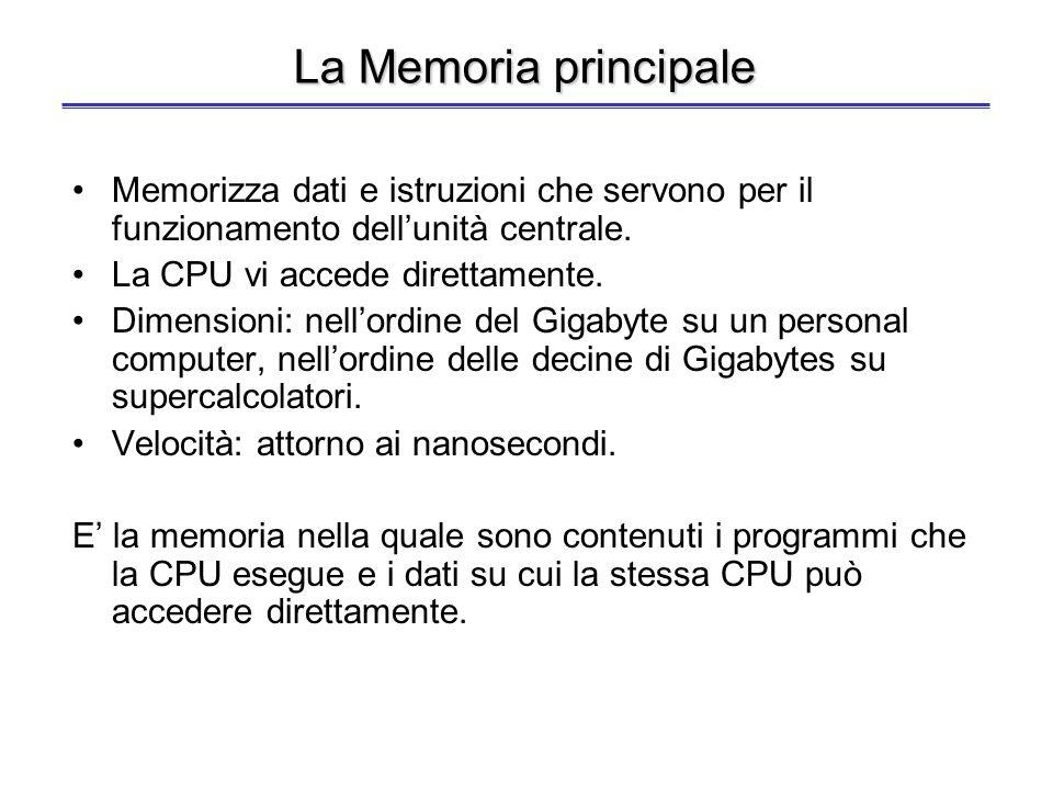 La Memoria principale Memorizza dati e istruzioni che servono per il funzionamento dell'unità centrale.