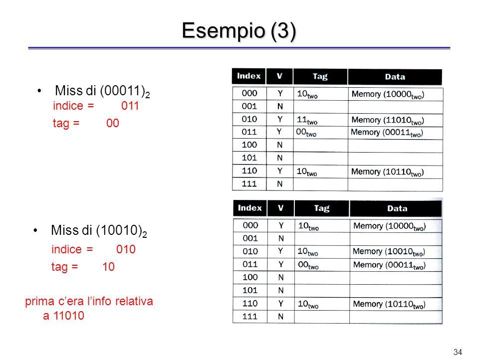 Esempio (3) Miss di (00011)2 Miss di (10010)2 indice = 011 tag = 00