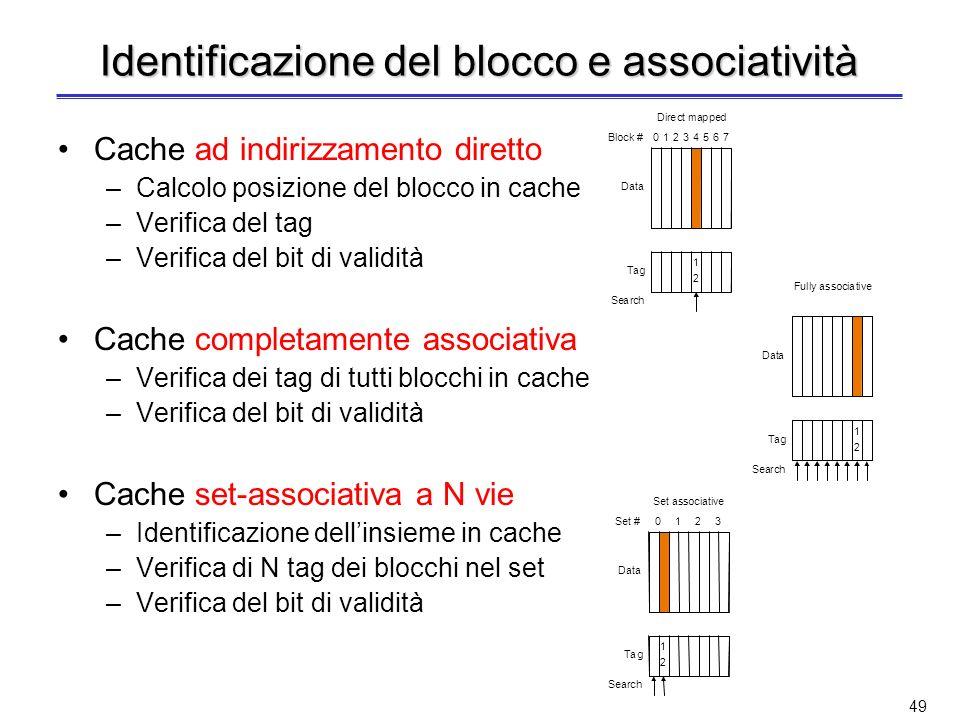 Identificazione del blocco e associatività