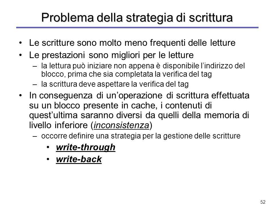 Problema della strategia di scrittura