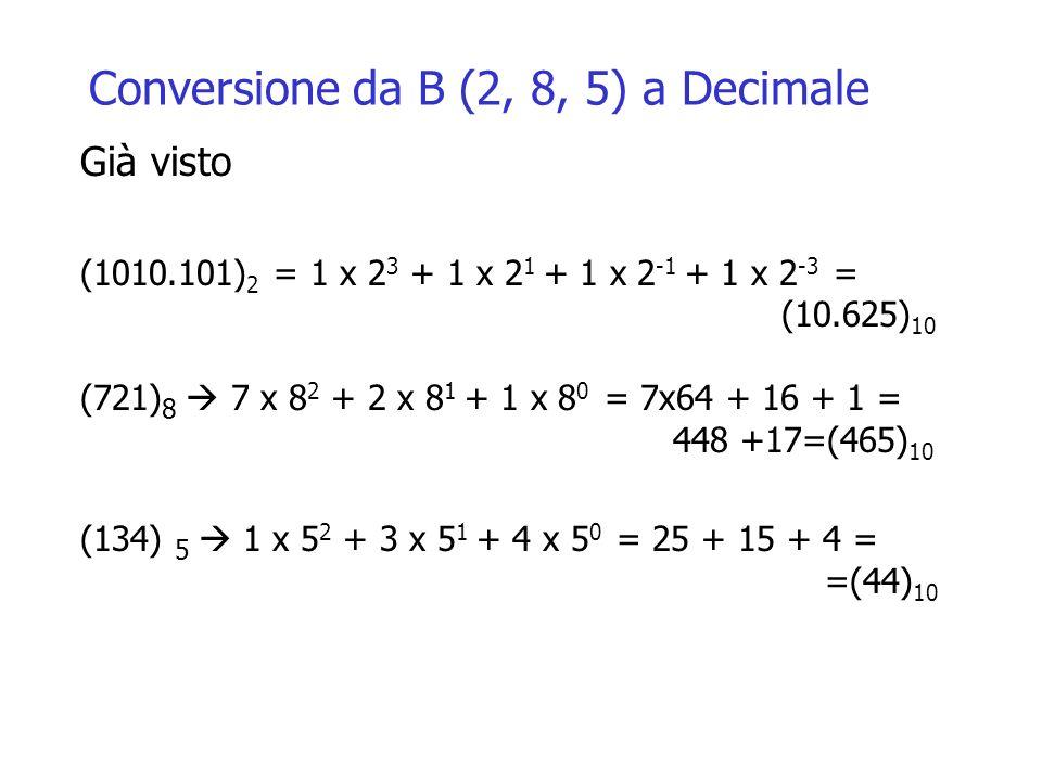 Conversione da B (2, 8, 5) a Decimale