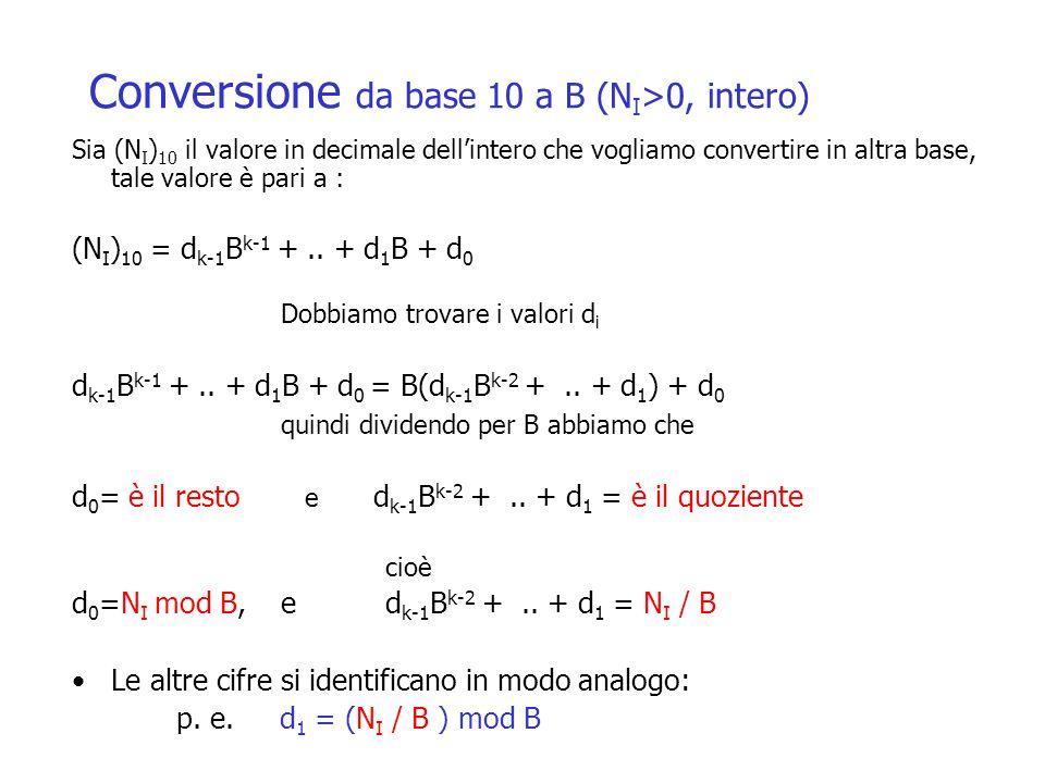 Conversione da base 10 a B (NI>0, intero)