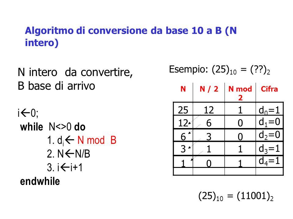 N intero da convertire, B base di arrivo i0; while N<>0 do