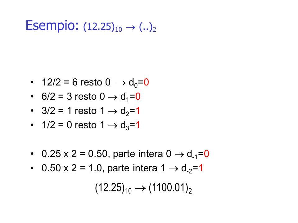 Esempio: (12.25)10  (..)2 12/2 = 6 resto 0  d0=0. 6/2 = 3 resto 0  d1=0. 3/2 = 1 resto 1  d2=1.