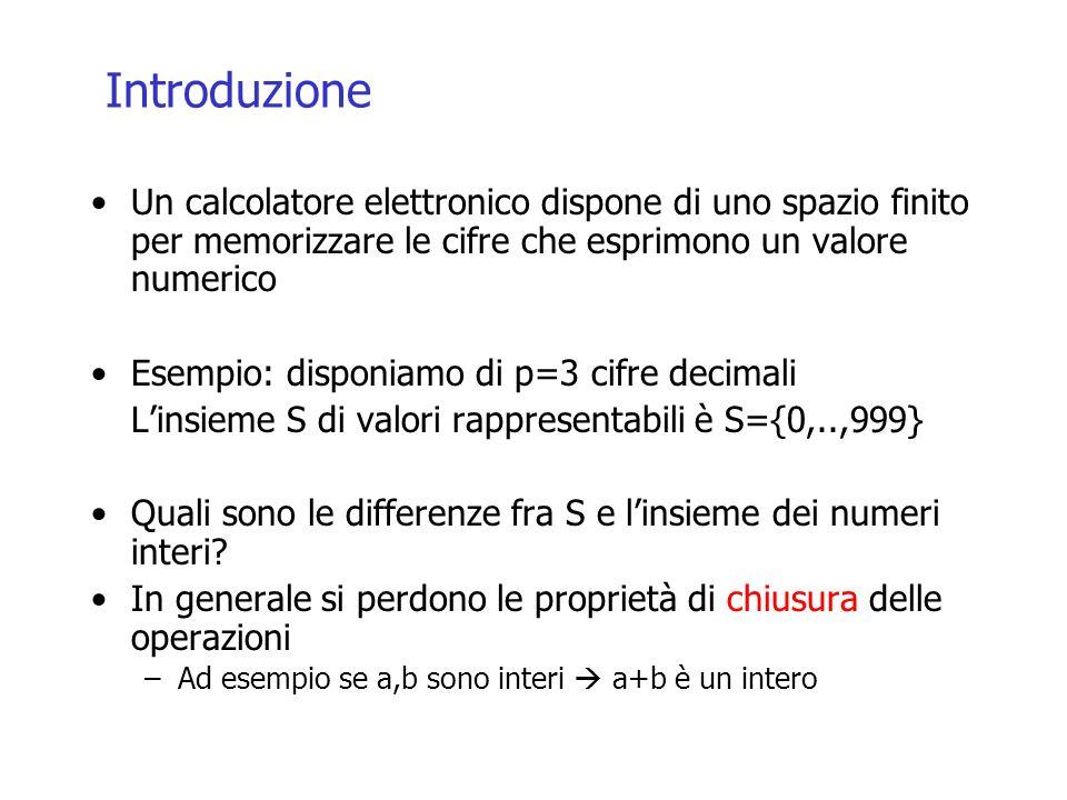 Introduzione Un calcolatore elettronico dispone di uno spazio finito per memorizzare le cifre che esprimono un valore numerico.