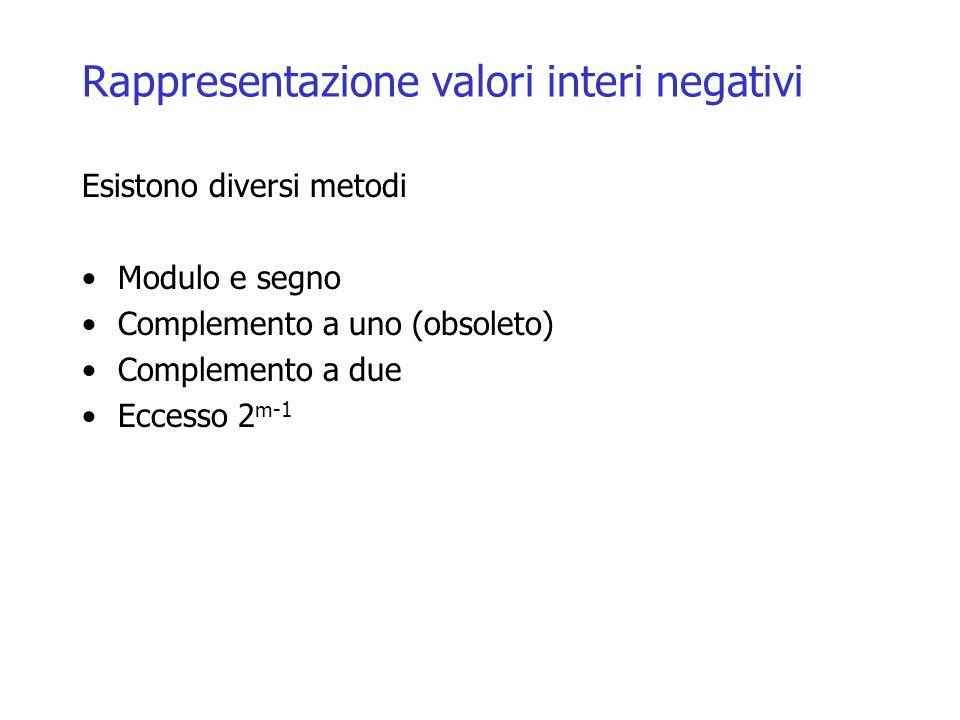 Rappresentazione valori interi negativi