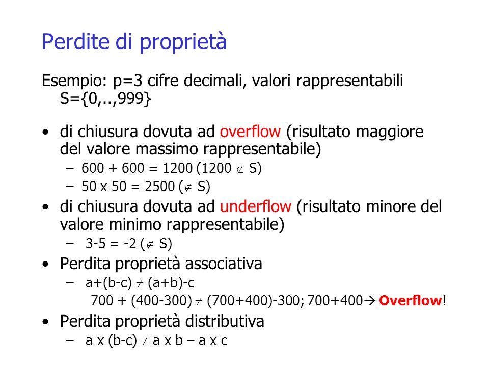 Perdite di proprietà Esempio: p=3 cifre decimali, valori rappresentabili S={0,..,999}