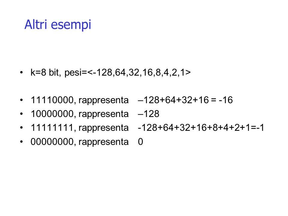 Altri esempi k=8 bit, pesi=<-128,64,32,16,8,4,2,1>