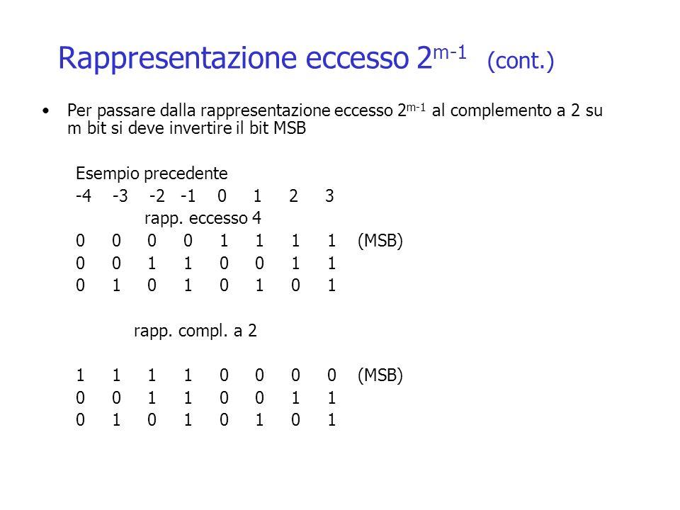 Rappresentazione eccesso 2m-1 (cont.)