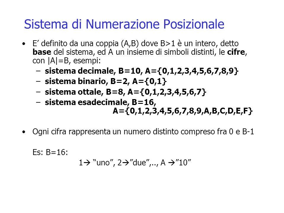Sistema di Numerazione Posizionale