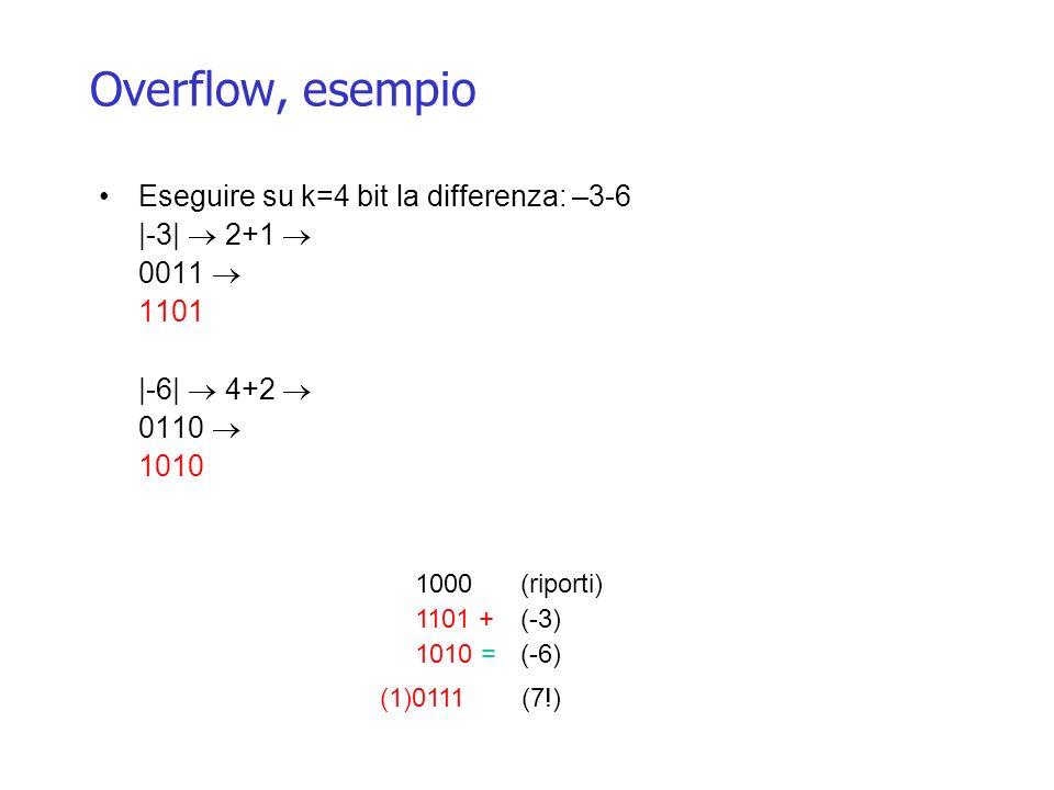 Overflow, esempio Eseguire su k=4 bit la differenza: –3-6 |-3|  2+1 