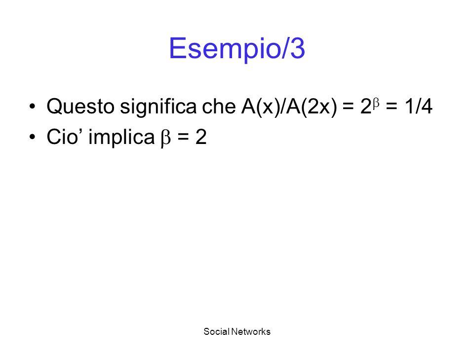 Esempio/3 Questo significa che A(x)/A(2x) = 2 = 1/4