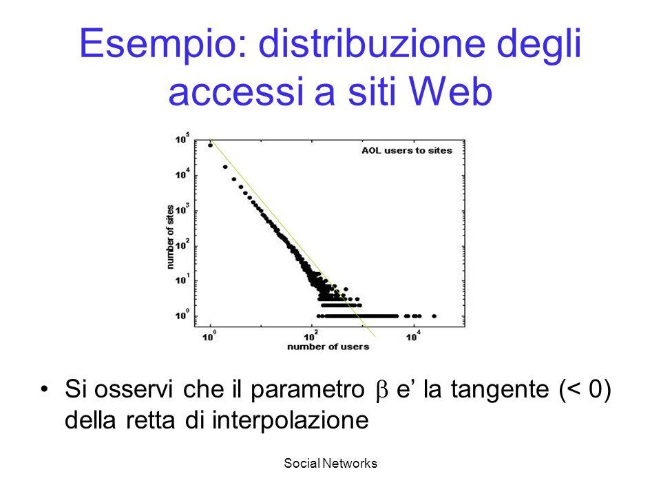 Esempio: distribuzione degli accessi a siti Web