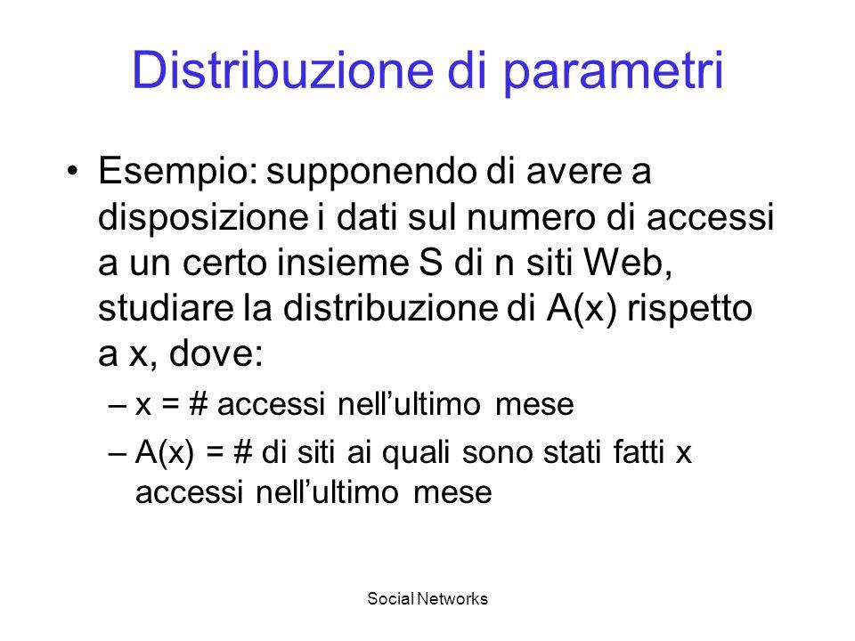 Distribuzione di parametri