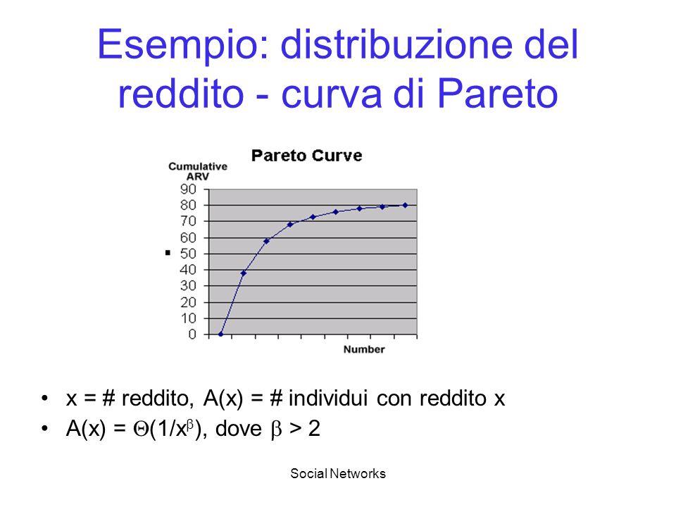 Esempio: distribuzione del reddito - curva di Pareto
