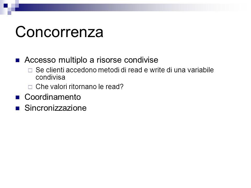 Concorrenza Accesso multiplo a risorse condivise Coordinamento