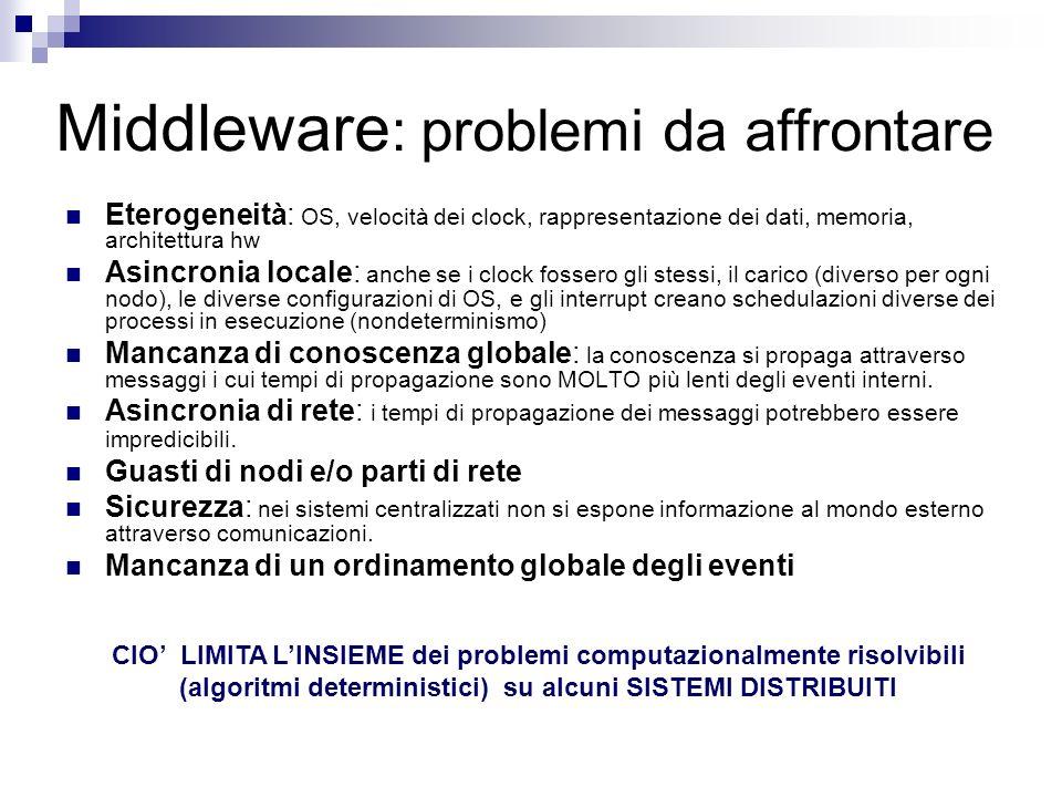 Middleware: problemi da affrontare