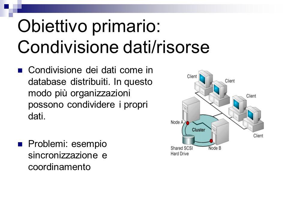 Obiettivo primario: Condivisione dati/risorse