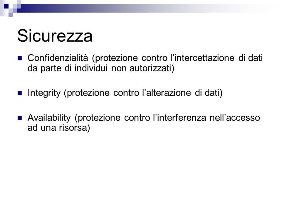 Sicurezza Confidenzialità (protezione contro l'intercettazione di dati da parte di individui non autorizzati)