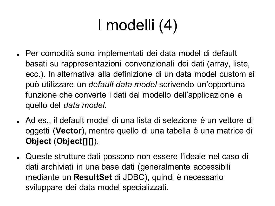 I modelli (4)