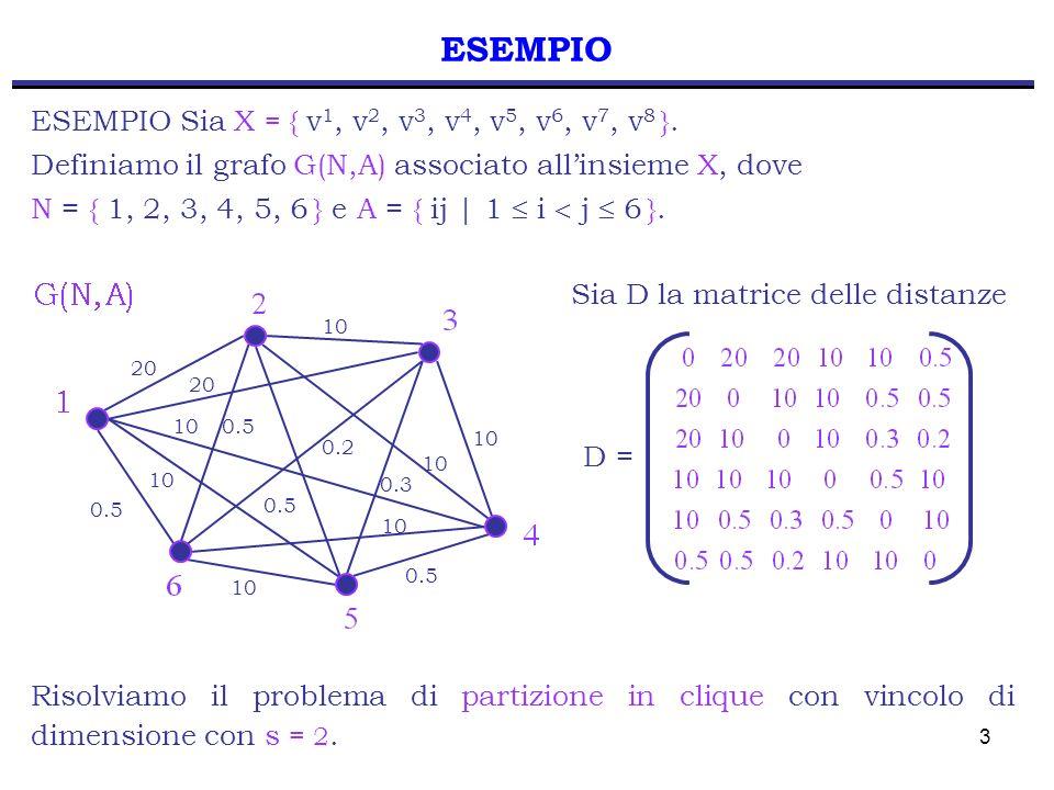 ESEMPIO ESEMPIO Sia X = { v1, v2, v3, v4, v5, v6, v7, v8 }.