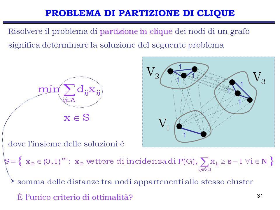 PROBLEMA DI PARTIZIONE DI CLIQUE