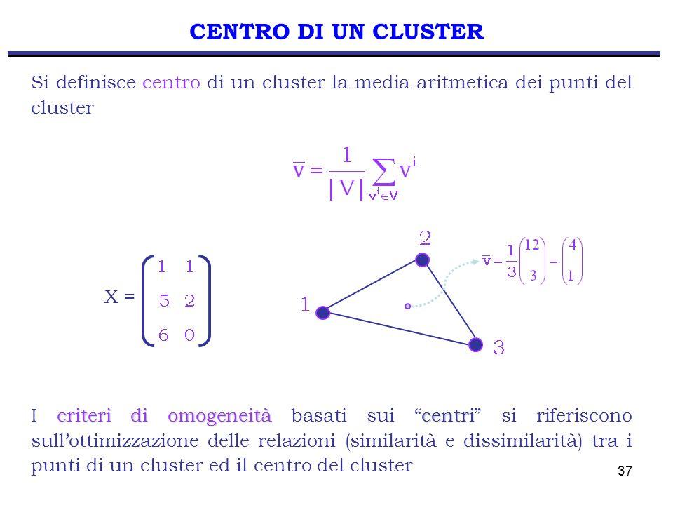 CENTRO DI UN CLUSTER Si definisce centro di un cluster la media aritmetica dei punti del cluster. X =
