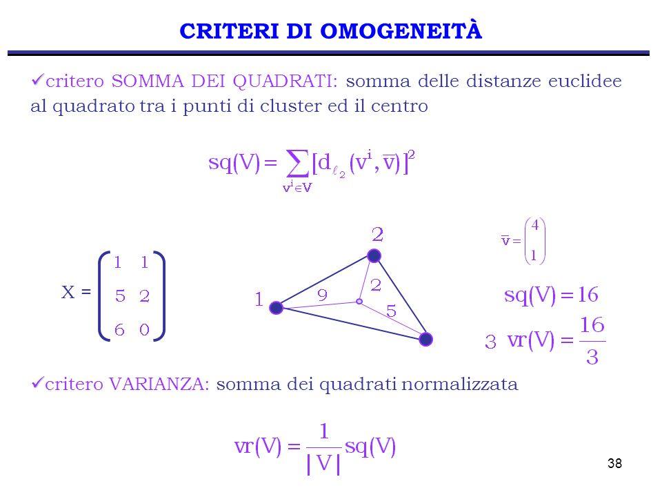 CRITERI DI OMOGENEITÀ critero SOMMA DEI QUADRATI: somma delle distanze euclidee al quadrato tra i punti di cluster ed il centro.