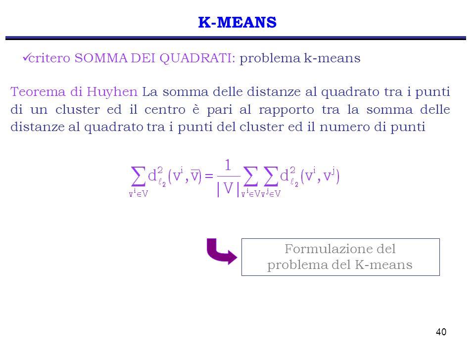 K-MEANS critero SOMMA DEI QUADRATI: problema k-means