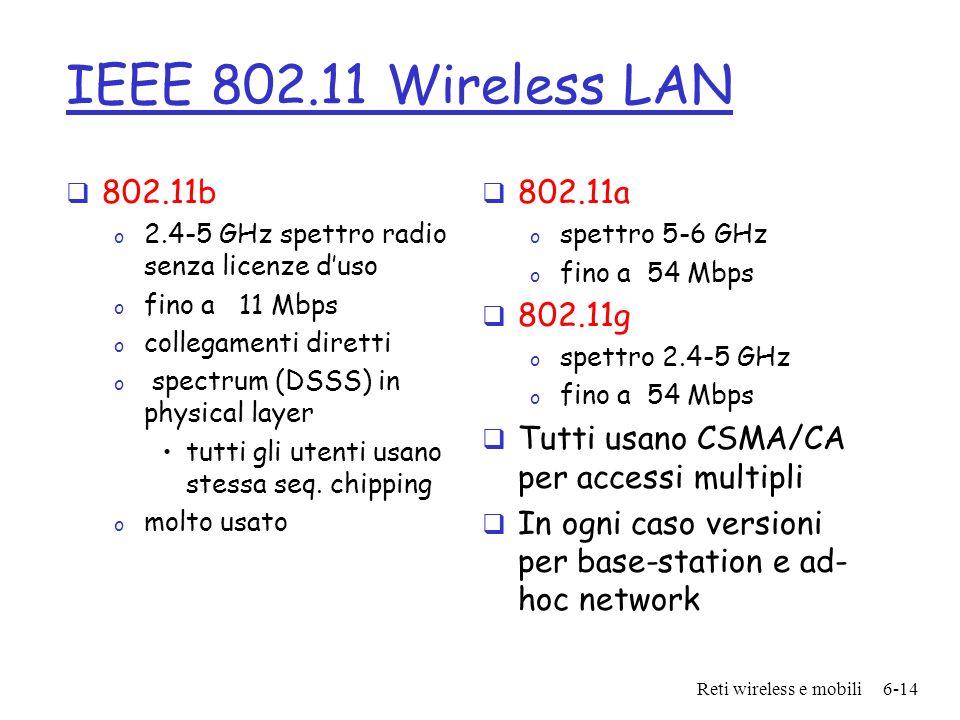 IEEE 802.11 Wireless LAN 802.11b. 2.4-5 GHz spettro radio senza licenze d'uso. fino a 11 Mbps. collegamenti diretti.