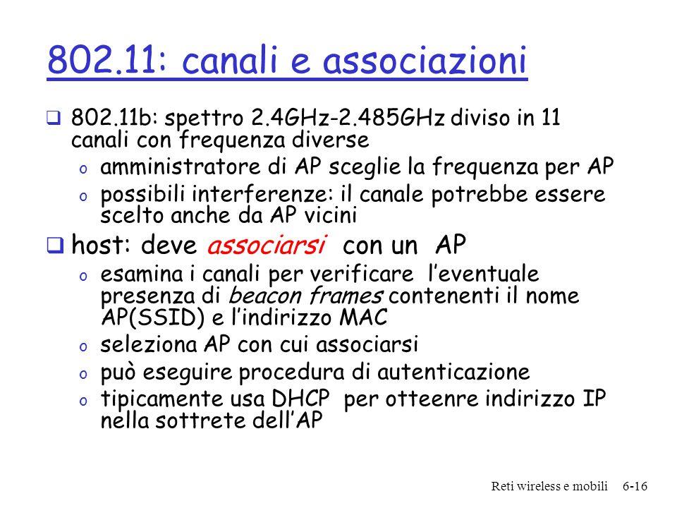 802.11: canali e associazioni