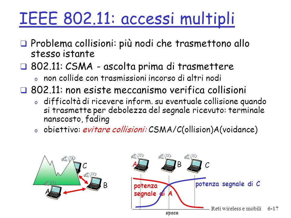 IEEE 802.11: accessi multipli