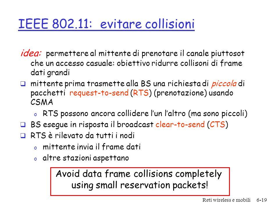 IEEE 802.11: evitare collisioni