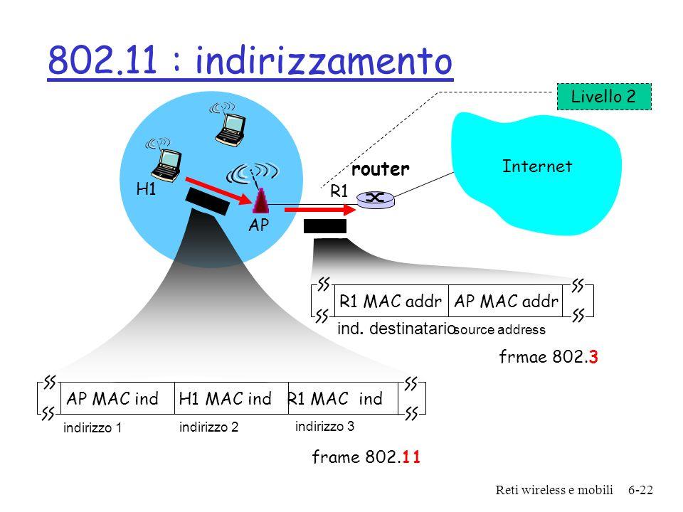 802.11 : indirizzamento router Livello 2 Internet H1 R1 AP
