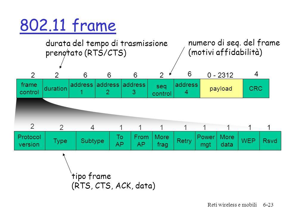 802.11 frame durata del tempo di trasmissione numero di seq. del frame