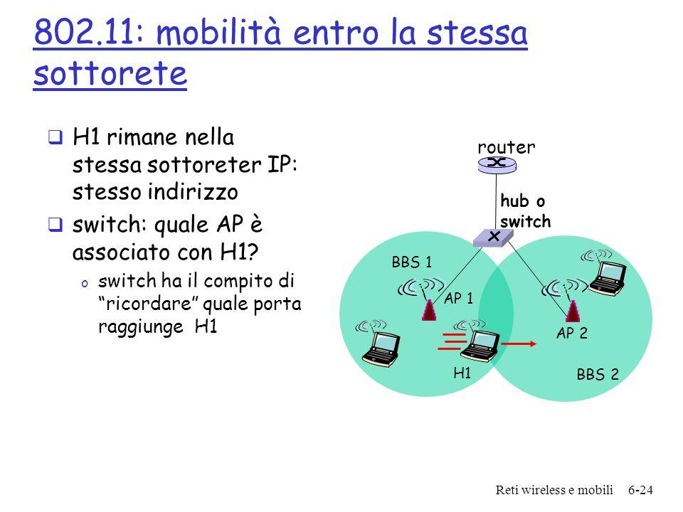 802.11: mobilità entro la stessa sottorete
