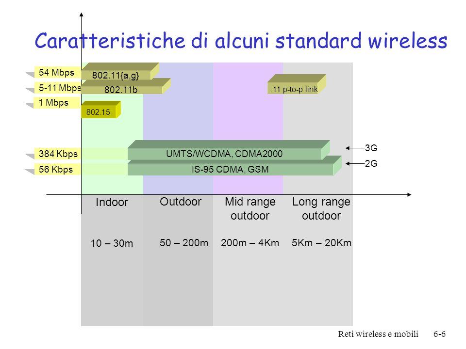 Caratteristiche di alcuni standard wireless