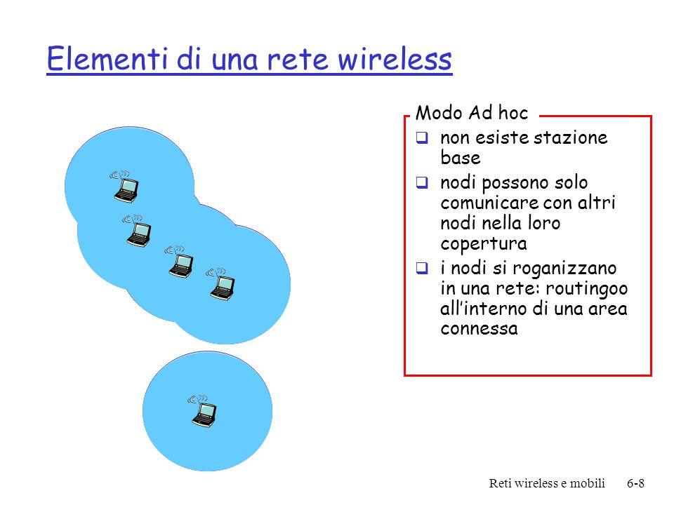 Elementi di una rete wireless