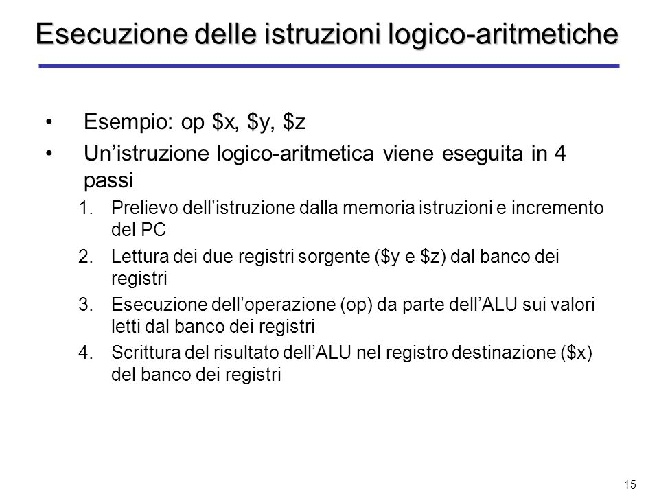 Esecuzione delle istruzioni logico-aritmetiche