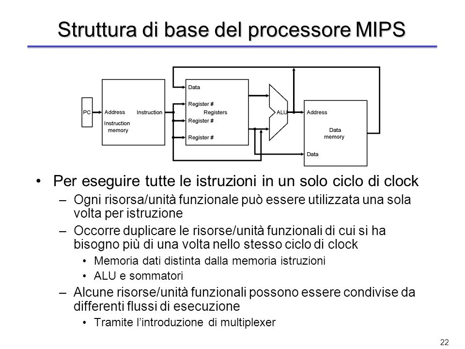 Struttura di base del processore MIPS