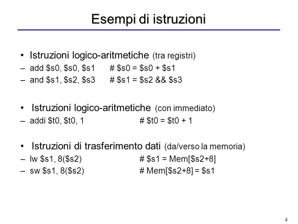 Esempi di istruzioni Istruzioni logico-aritmetiche (tra registri)