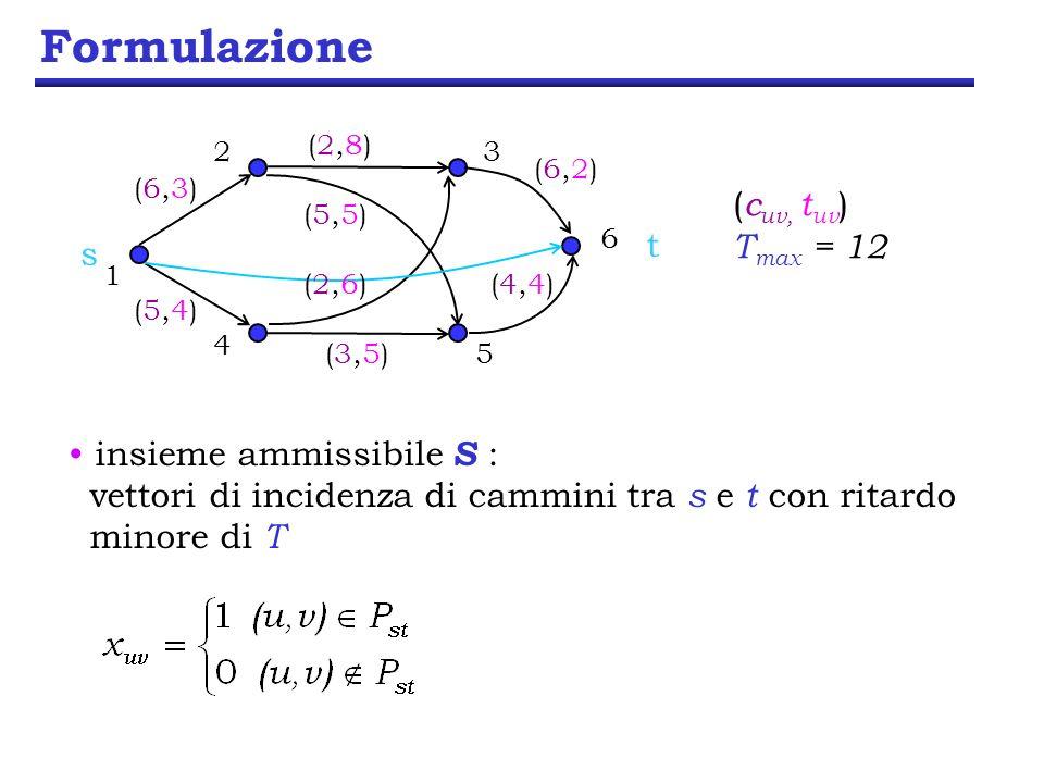 Formulazione (cuv, tuv) Tmax = 12 t s insieme ammissibile S :