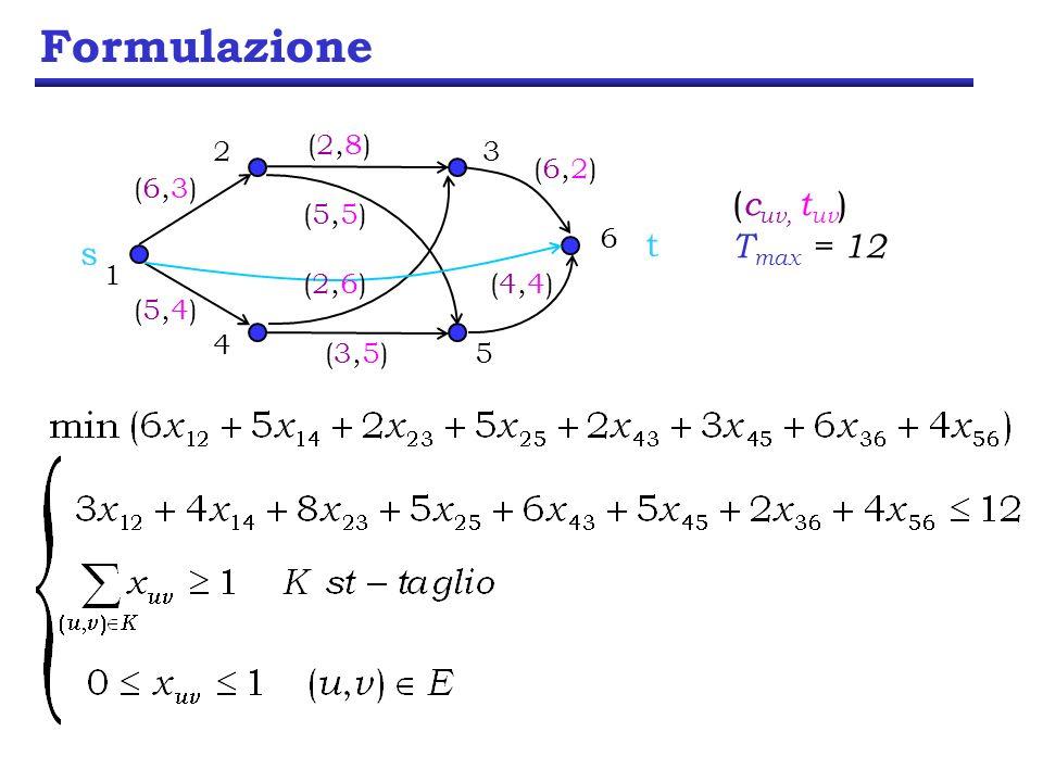 Formulazione (cuv, tuv) Tmax = 12 t s 2 3 6 5 1 4 (6,3) (5,4) (2,8)