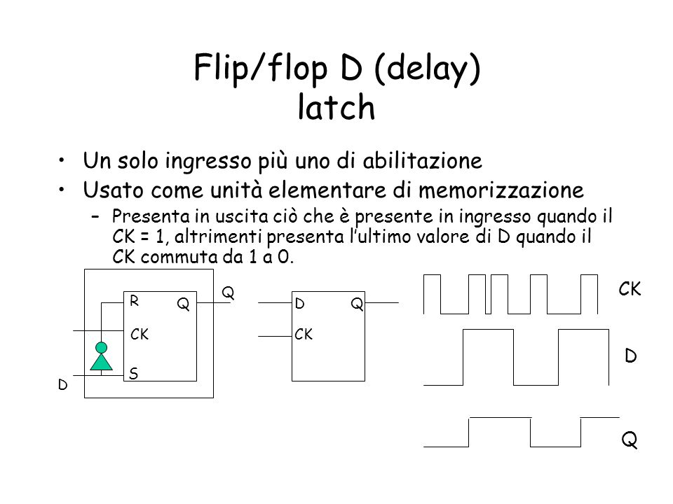 Flip/flop D (delay) latch